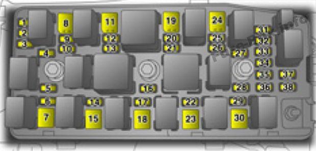 Under-hood fuse box diagram: Opel/Vauxhall Antara (2009)