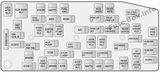 Fuse Box Diagrams  U0026gt  Opel  Vauxhall Antara  2007