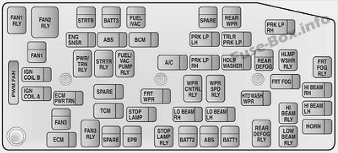 Under-hood fuse box diagram: Opel/Vauxhall Antara (2011, 2014, 2015)