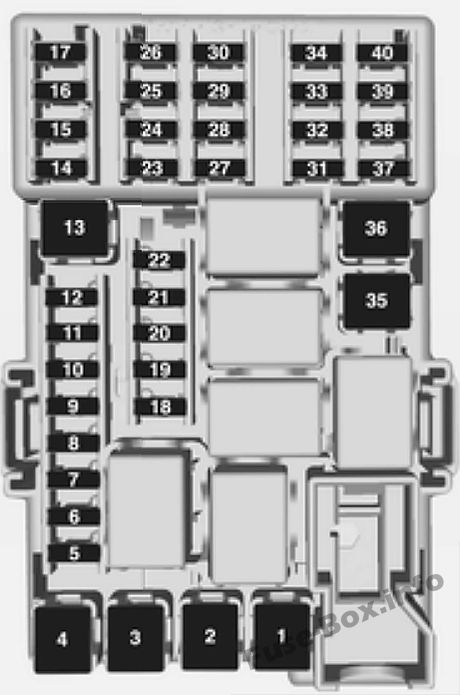 Instrument panel fuse box diagram: Opel/Vauxhall Corsa E (2015)