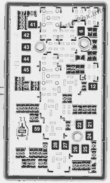 Under-hood fuse box diagram: Opel/Vauxhall Insignia A (2013)
