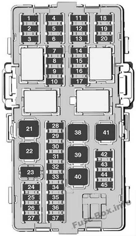 Instrument panel fuse box diagram: Opel/Vauxhall Karl (2017)