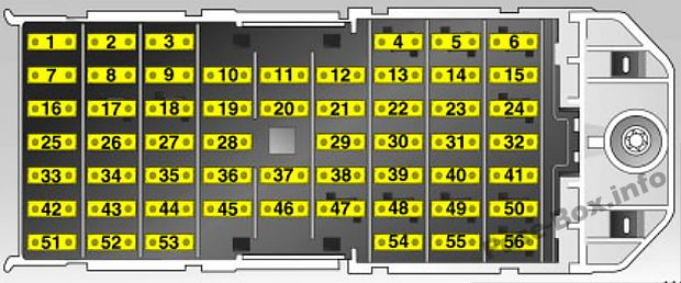 Instrument panel fuse box diagram: Opel/Vauxhall Meriva A (2009, 2010)