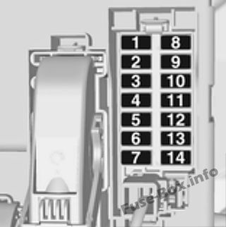fuse box diagram opel vauxhall meriva b 2011 2017. Black Bedroom Furniture Sets. Home Design Ideas