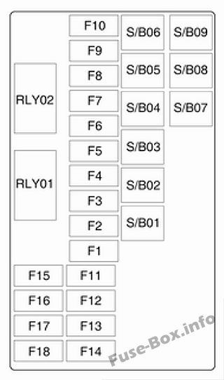 Trunk fuse box diagram: Opel/Vauxhall Mokka (2013, 2014)