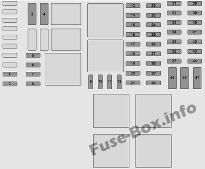 Instrument panel fuse box diagram: Opel/Vauxhall Vivaro B (2015)