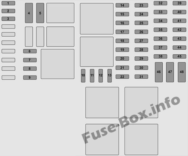 Instrument panel fuse box diagram: Opel/Vauxhall Vivaro B (2016, 2017)