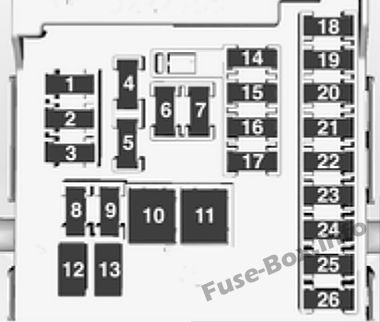 [SCHEMATICS_4CA]  Fuse Box Diagram Opel/Vauxhall Zafira Tourer C (2011-2019) | Zafira Fuse Box Layout |  | Fuse-Box.info