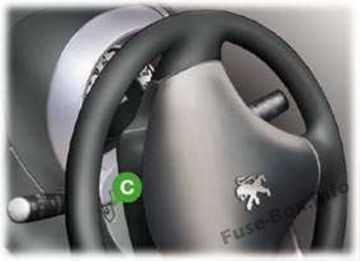 turn the steering wheel to the right, remove bolt c