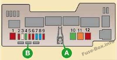 Under-hood fuse box diagram: Peugeot 107 (2005)