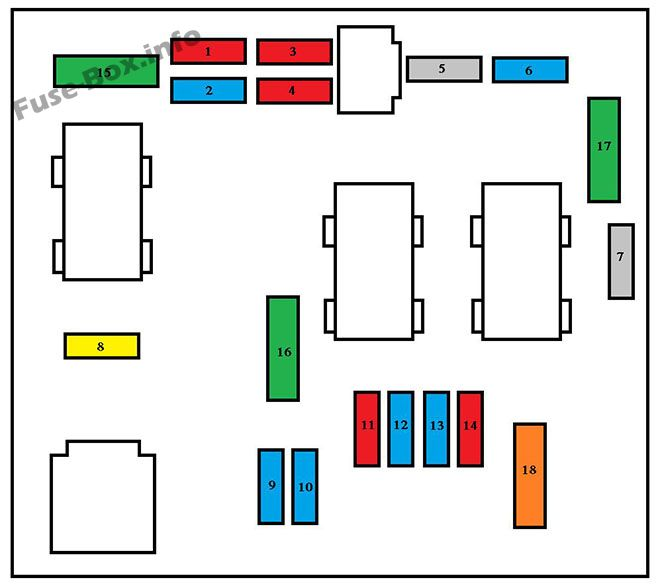 Under-hood fuse box diagram: Peugeot 206 (2002)