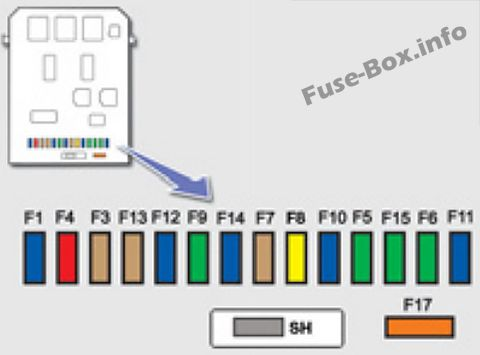 peugeot 207 (2006 2014) \u003c fuse box diagram peugeot 207 sw 2012 fuse box diagram (dashboard fuse box)