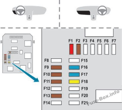 Instrument panel fuse box #1 diagram: Peugeot 2008 (2013, 2014, 2015)