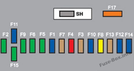 Instrument panel fuse box diagram: Peugeot 3008 (2009, 2010)