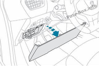 Fuse Box Diagrams > Peugeot 301 (2012-2018..) Ac Compressor Fuse Box on