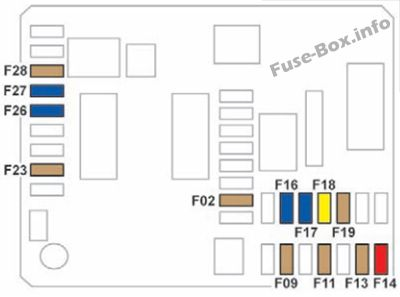 Instrument panel fuse box diagram: Peugeot 301 (2012)