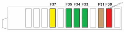 Instrument panel fuse box diagram: Peugeot 301 (2015, 2016, 2017)