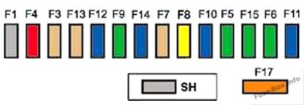 Instrument panel fuse box diagram: Peugeot 308 (2007)