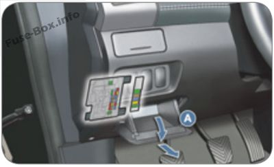left-hand drive vehicle: the fuseboxes are placed in the lower dashboard  behind the enclosed storage compartment (left-hand side)