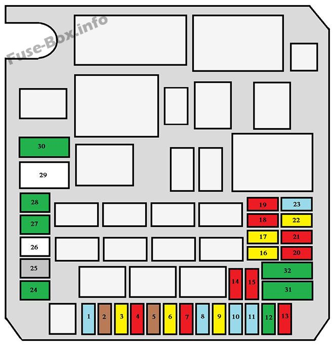 Under-hood fuse box diagram: Peugeot 4007 (2007)