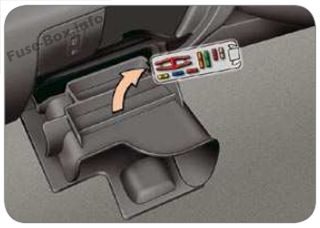 right-hand drive vehicles: the fusebox is placed in the glowbox (left-hand  side),