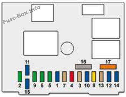 Instrument panel fuse box diagram: Peugeot 407 (2007, 2008)