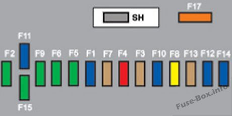 Instrument panel fuse box diagram: Peugeot 5008 (2014, 2015, 2016)