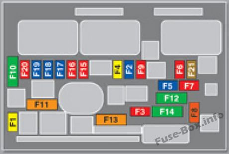 Under-hood fuse box diagram: Peugeot 5008 (2011, 2012, 2013)