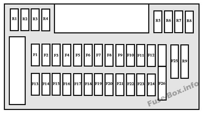 Instrument panel fuse box diagram: Peugeot 607 (2003, 2004)