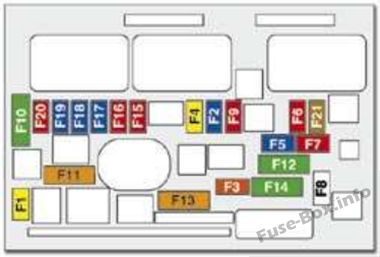 Under-hood fuse box diagram: Peugeot 607 (2007)