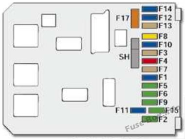 Instrument panel fuse box diagram: Peugeot 607 (2005, 2006)