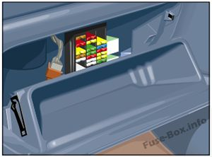 peugeot expert (1996 2006) \u003c fuse box diagram Cowl Vent Location right hand drive vehicles