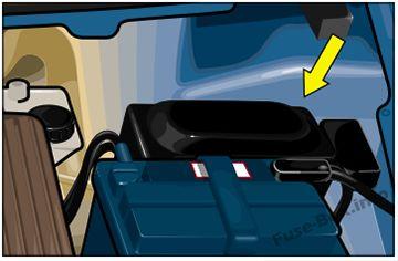 fuse box diagrams 2001, 2002, 2003