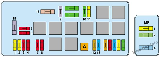 Under-hood fuse box diagram (with ABS): Peugeot Expert (2001, 2002, 2003)