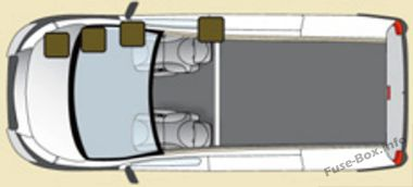 peugeot expert vu (2007 2015) \u003c fuse box diagram Cowl Vent Location the three fuse boxes are placed