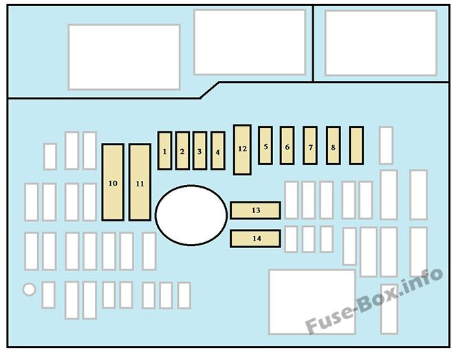 Fuse Box Diagram Fiat Scudo (2007-2016)Fuse-Box.info