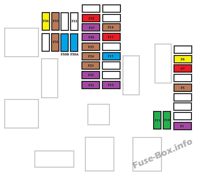 Instrument panel fuse box diagram (FULL): Peugeot Expert VU / Traveller (2016, 2017, 2018-...)