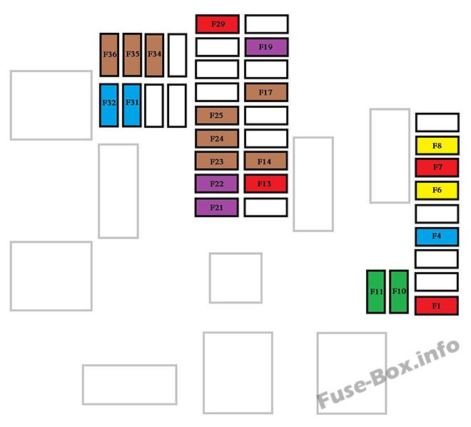 Instrument panel fuse box diagram (ECO): Peugeot Expert VU / Traveller (2016, 2017, 2018-...)