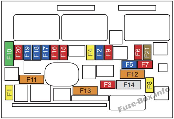 Under-hood fuse box diagram: Peugeot RCZ (2009, 2010)