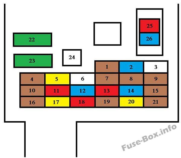 Instrument panel fuse box diagram: Citroen C-Zero
