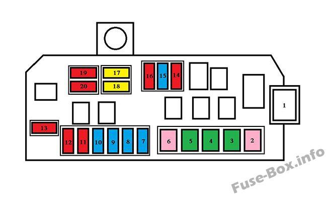 Under-hood fuse box diagram: Peugeot iOn (2010-2018)