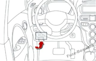 left-hand drive vehicles: the fusebox is placed in the lower dashboard (left-hand  side)