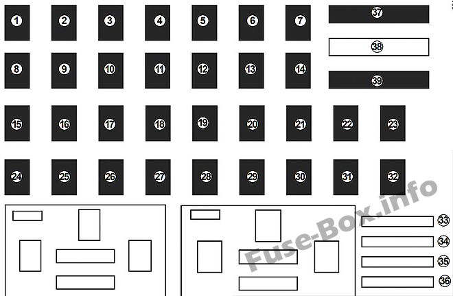 Fuse box diagram: Renault Captur (2013, 2014, 2015, 2016)