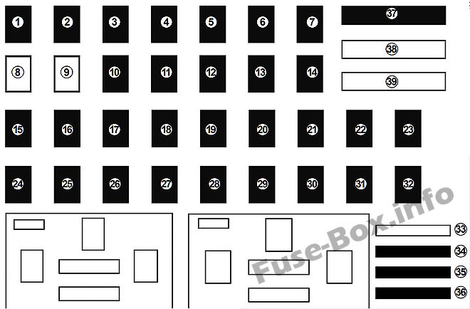 Fuse box diagram: Renault Captur (2018)