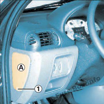Fuse Box Diagram Renault Clio II (1999-2005)Fuse-Box.info
