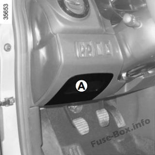 the fuse box is located behind the cover on the driver's side of the  instrument panel renault