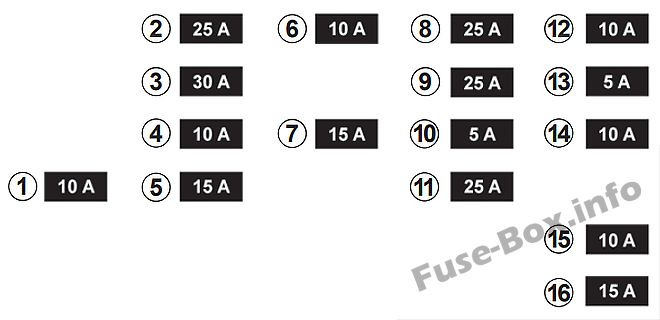 fuse box diagram  u0026gt  renault fluence  2010