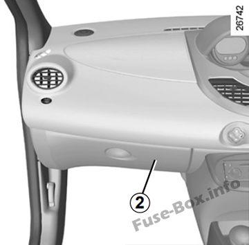 renault twingo fuse box renault 4 fuse box fuse box diagram > renault twingo ii (2007-2014) #12