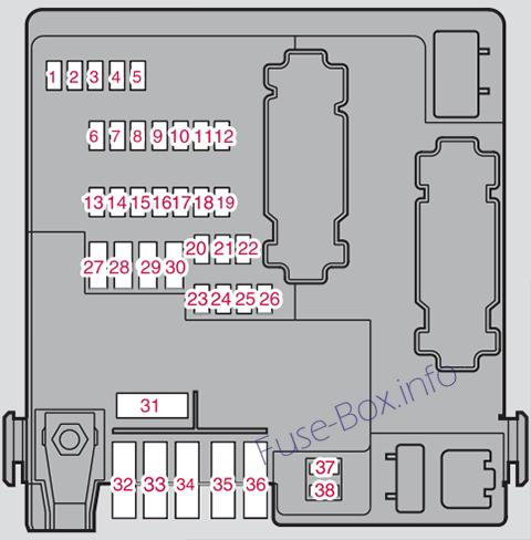 Trunk fuse box diagram: Volvo S60 (2007, 2008)