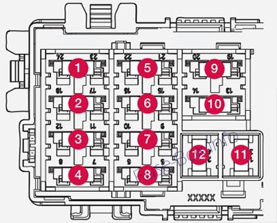 Trunk fuse box diagram: Volvo V70/XC70 (2011, 2012, 2013, 2014, 2015, 2016)